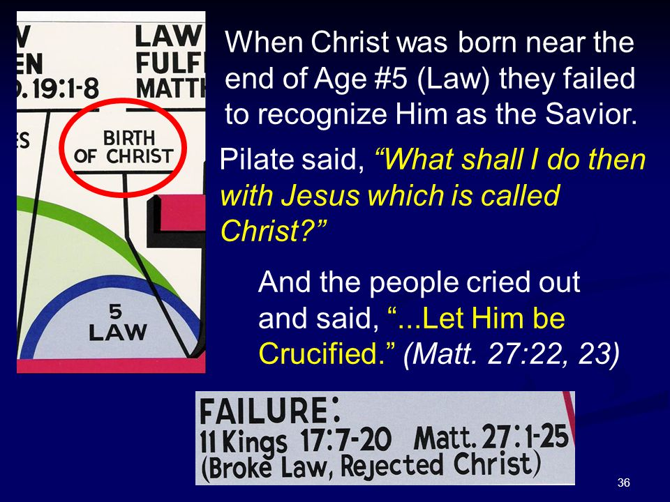 When Christ was born near the end of Age #5 (Law) they failed to recognize Him as the Savior.