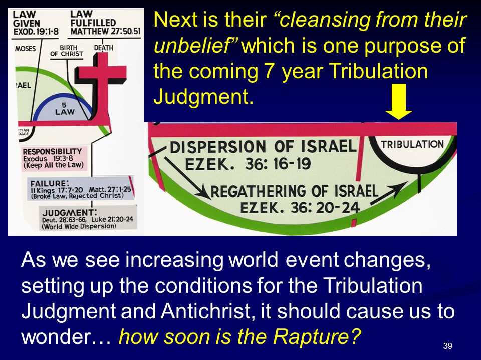 Next is their cleansing from their unbelief which is one purpose of the coming 7 year Tribulation Judgment.