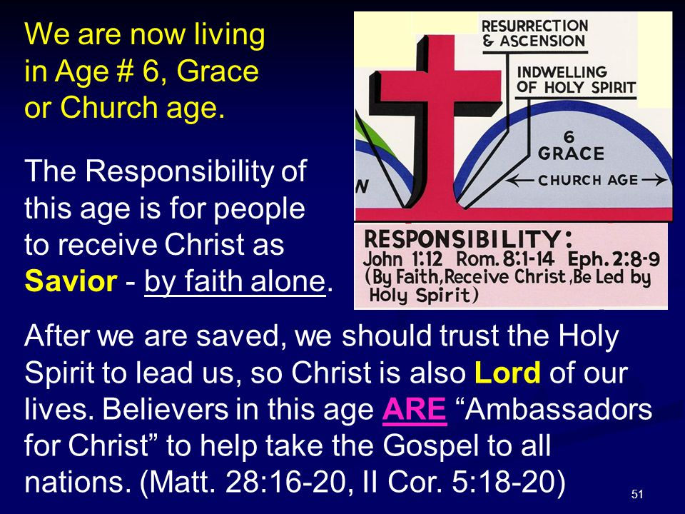 We are now living in Age # 6, Grace or Church age.