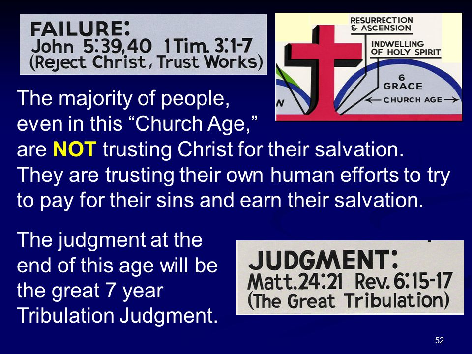 The majority of people, even in this Church Age,