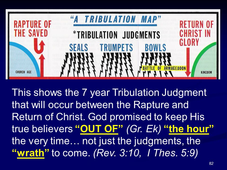This shows the 7 year Tribulation Judgment that will occur between the Rapture and Return of Christ.
