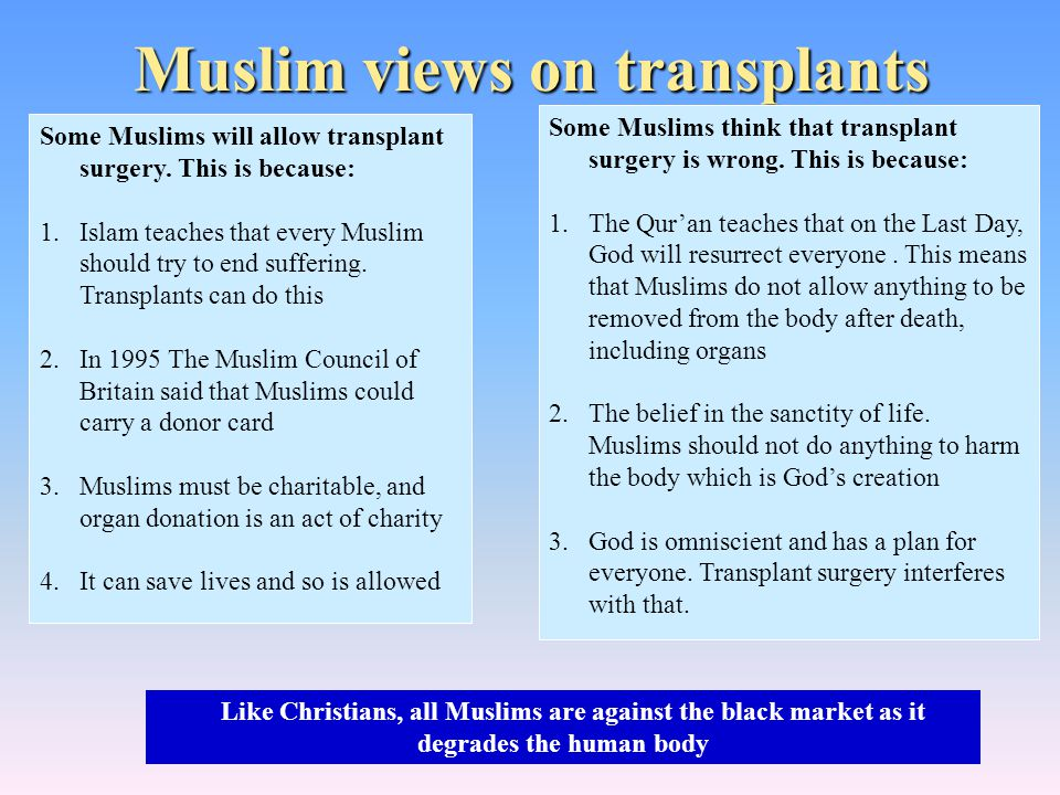 Muslim views on transplants