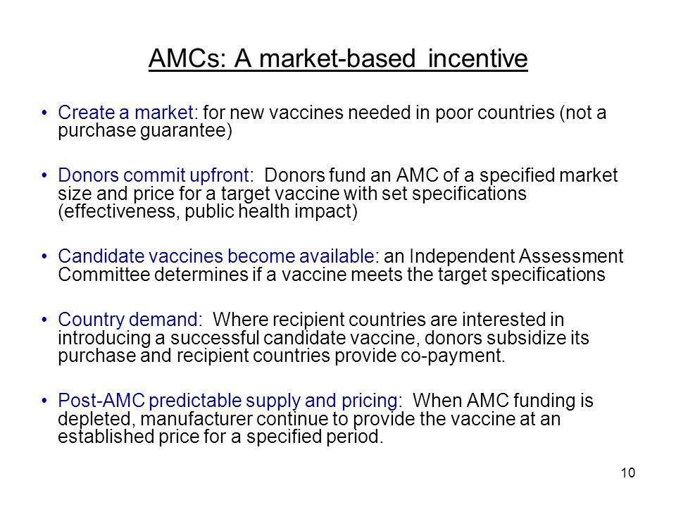 AMCs: A market-based incentive