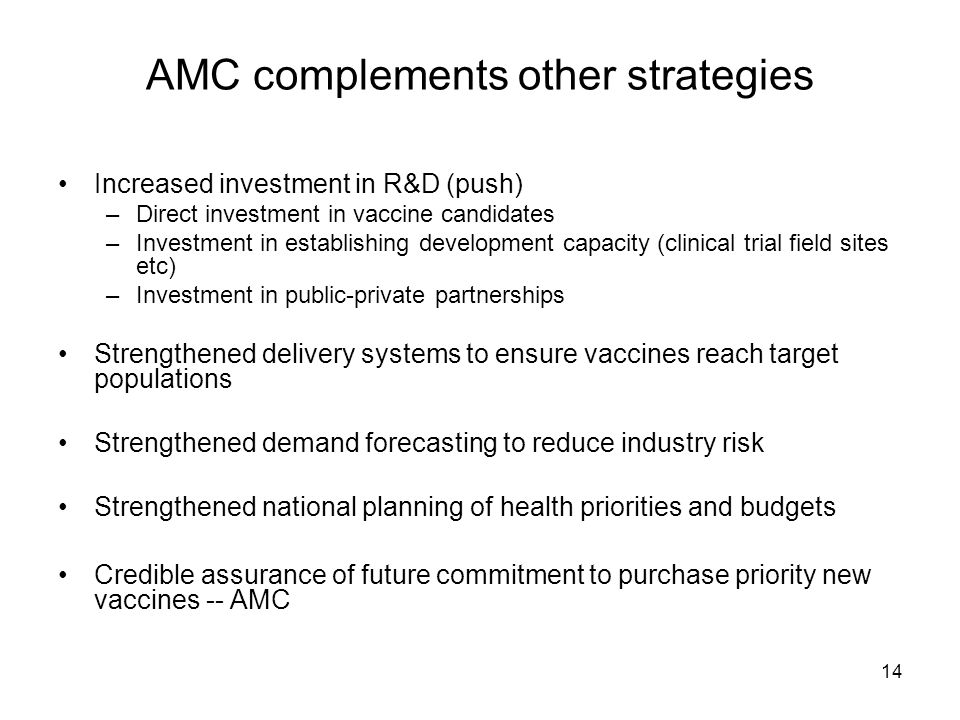 AMC complements other strategies