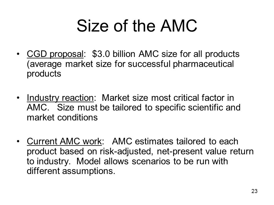 Size of the AMC CGD proposal: $3.0 billion AMC size for all products (average market size for successful pharmaceutical products.