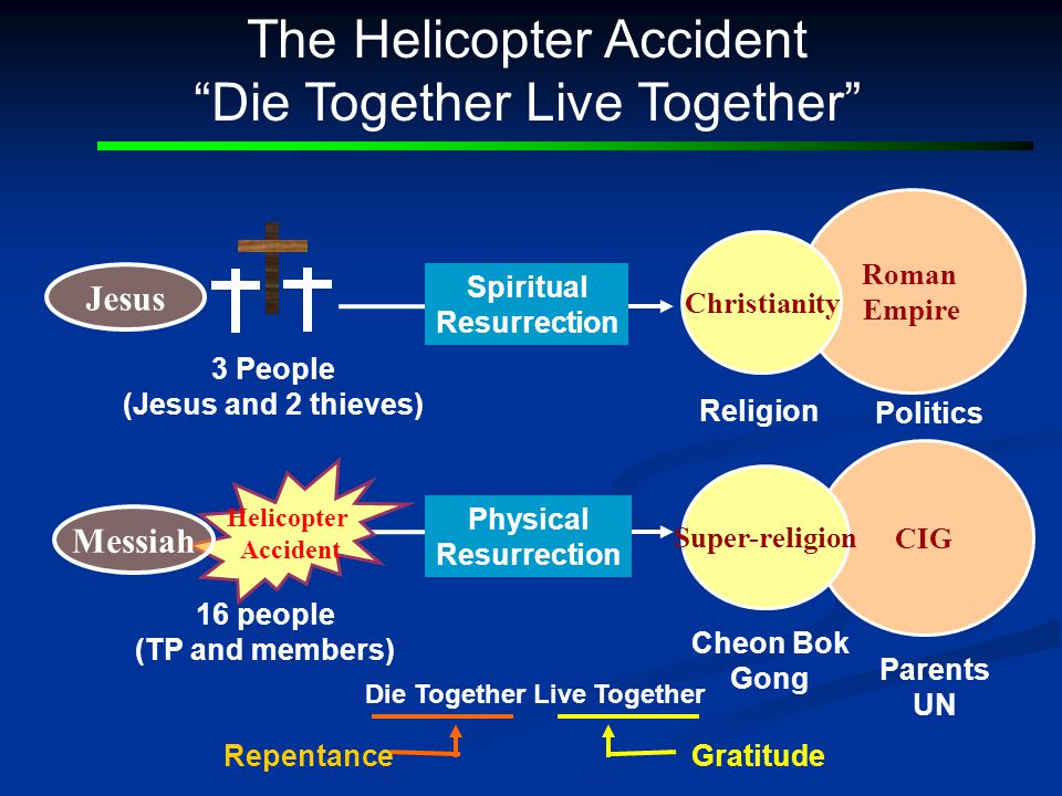 The Helicopter Accident Die Together Live Together