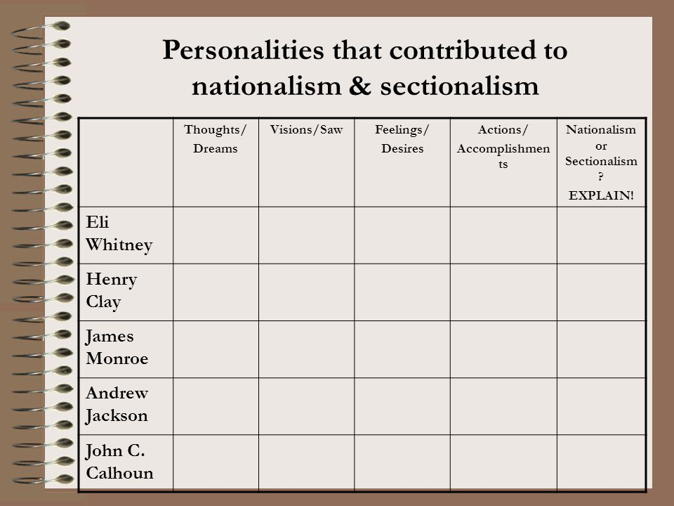 Personalities that contributed to nationalism & sectionalism