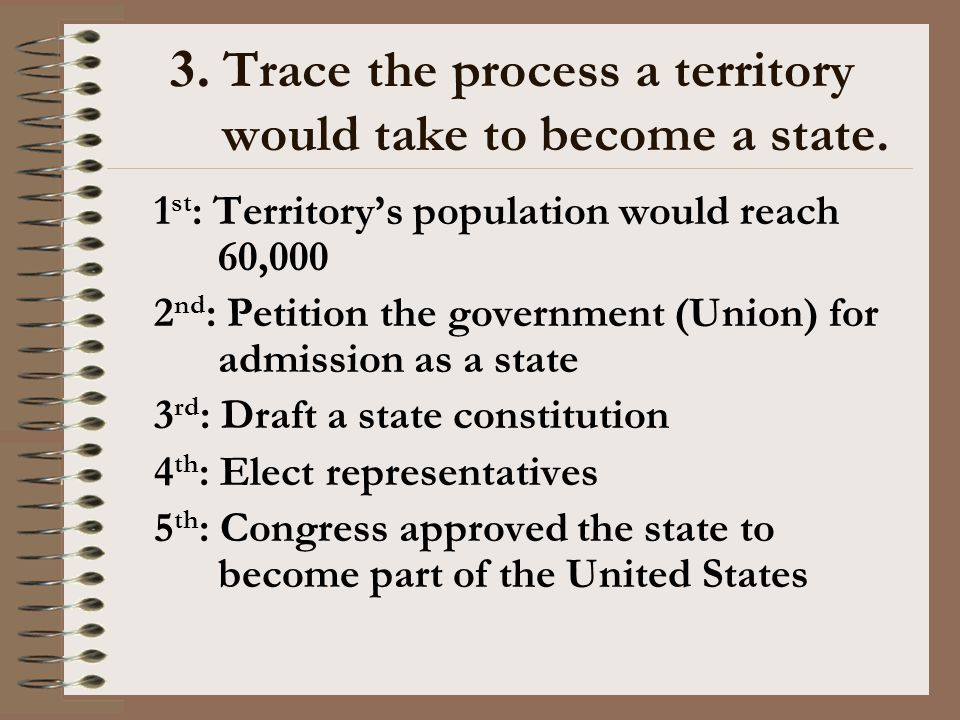 3. Trace the process a territory would take to become a state.