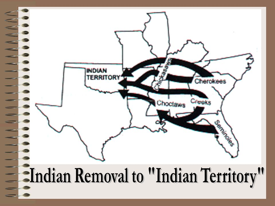 Indian Removal to Indian Territory