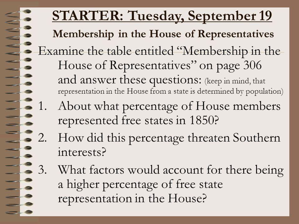 Membership in the House of Representatives