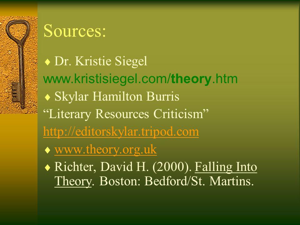 Modern Literary Theory By On Prezi | Autos Post