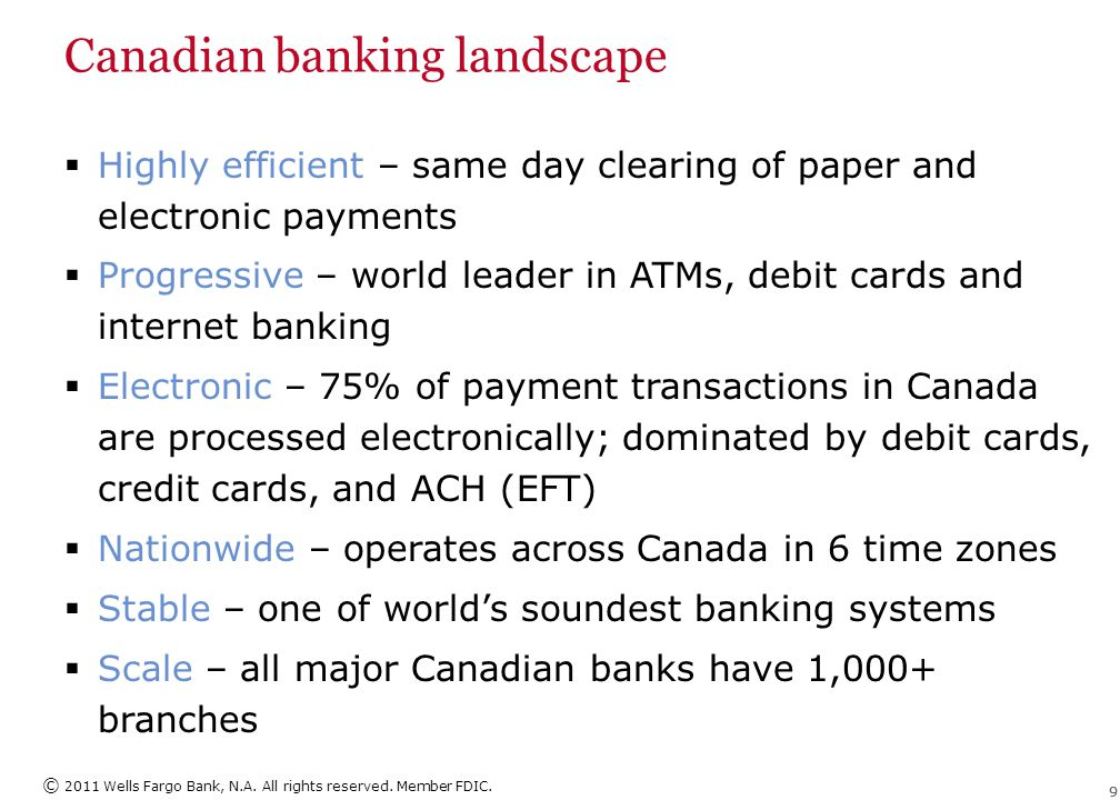 Canadian banking landscape U.S. and Canada comparison
