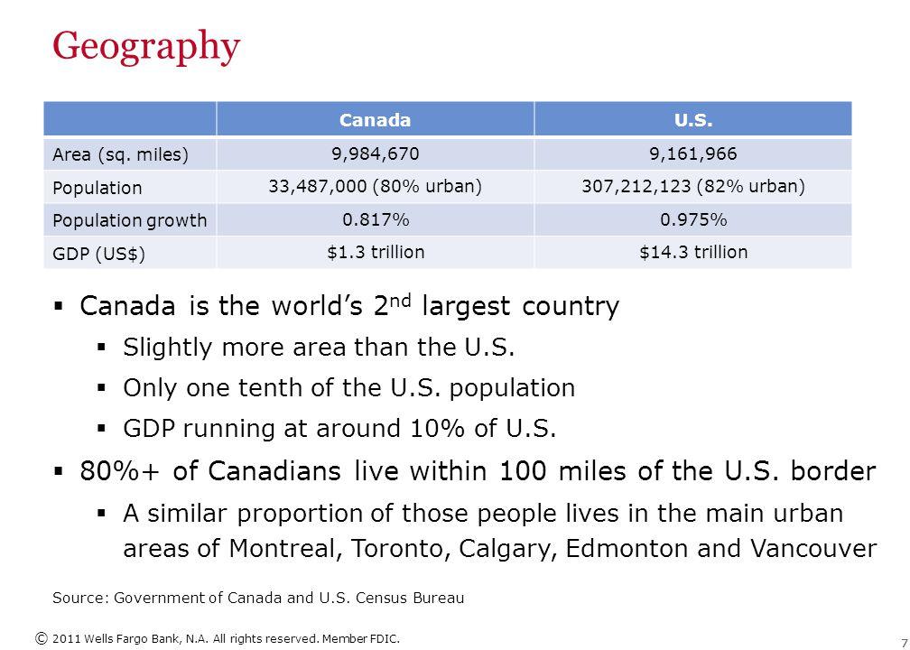 Canadian banking landscape