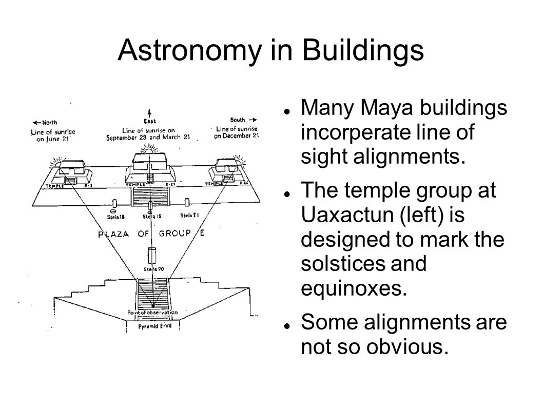 Astronomy in Buildings