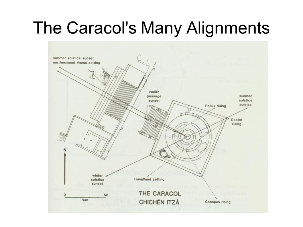 The Caracol s Many Alignments