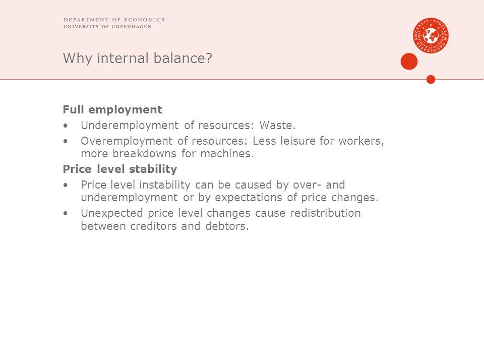 Why internal balance Full employment