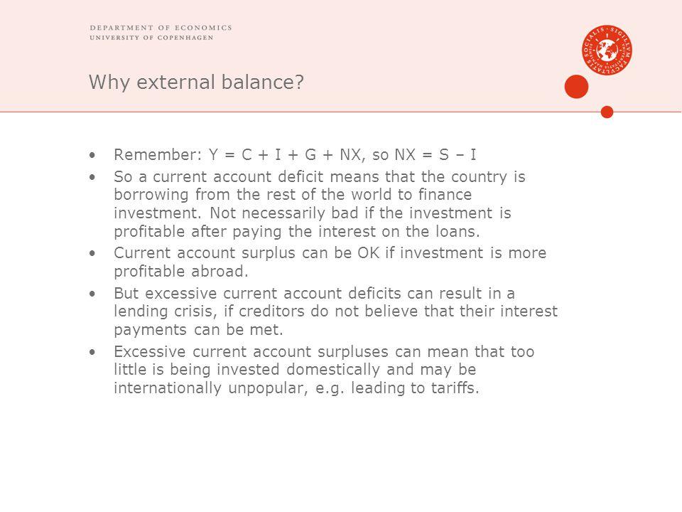 Why external balance Remember: Y = C + I + G + NX, so NX = S – I