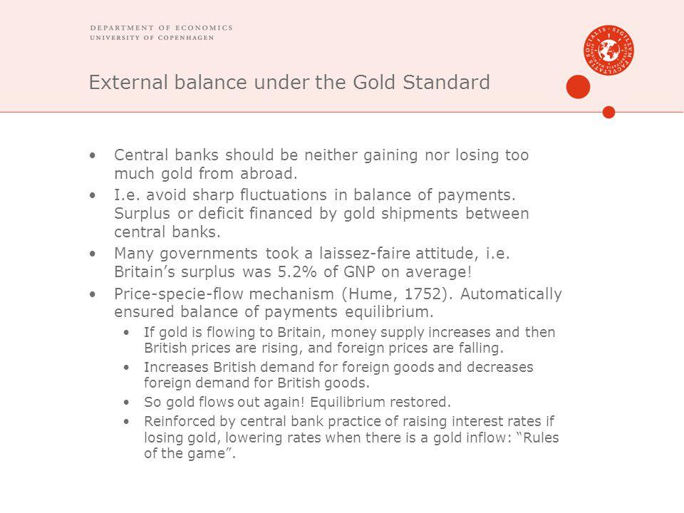 External balance under the Gold Standard