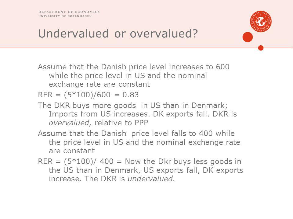 Undervalued or overvalued