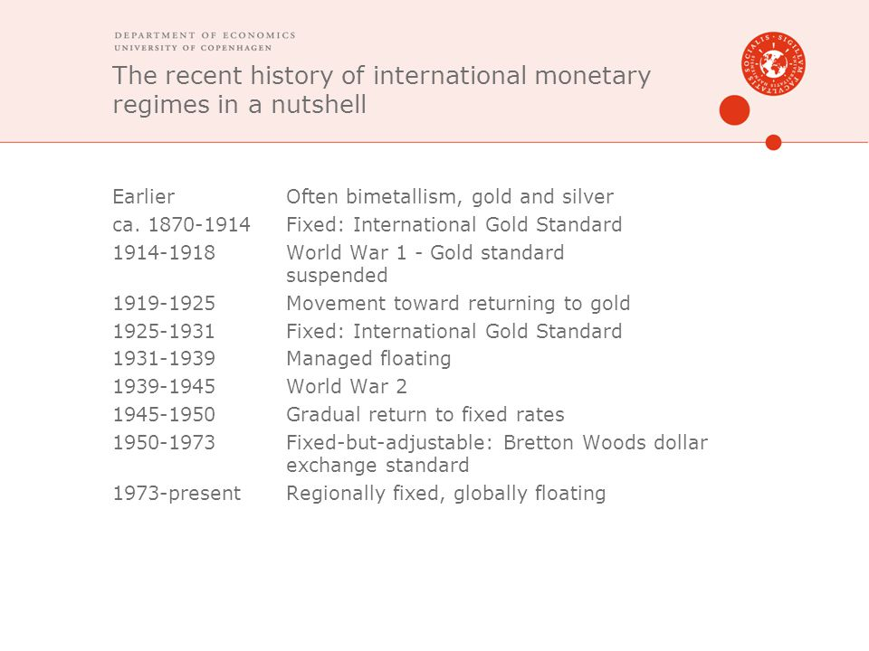 The recent history of international monetary regimes in a nutshell