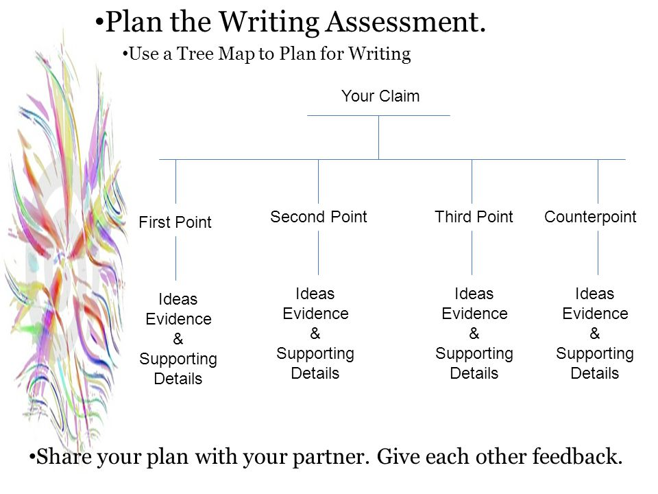 how to make an assessment plan