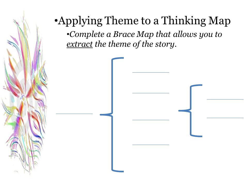 Applying Theme to a Thinking Map