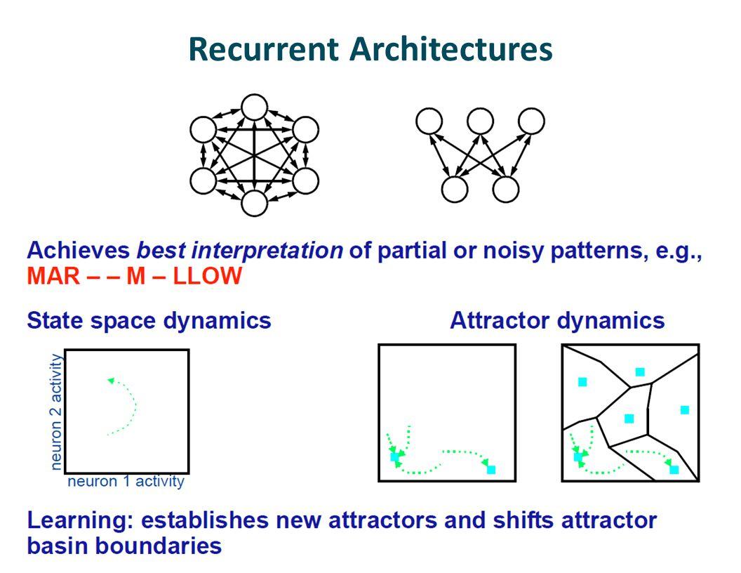 Recurrent Architectures