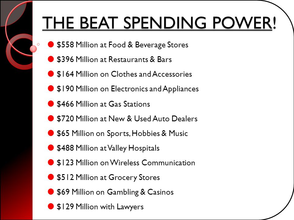 THE BEAT SPENDING POWER!