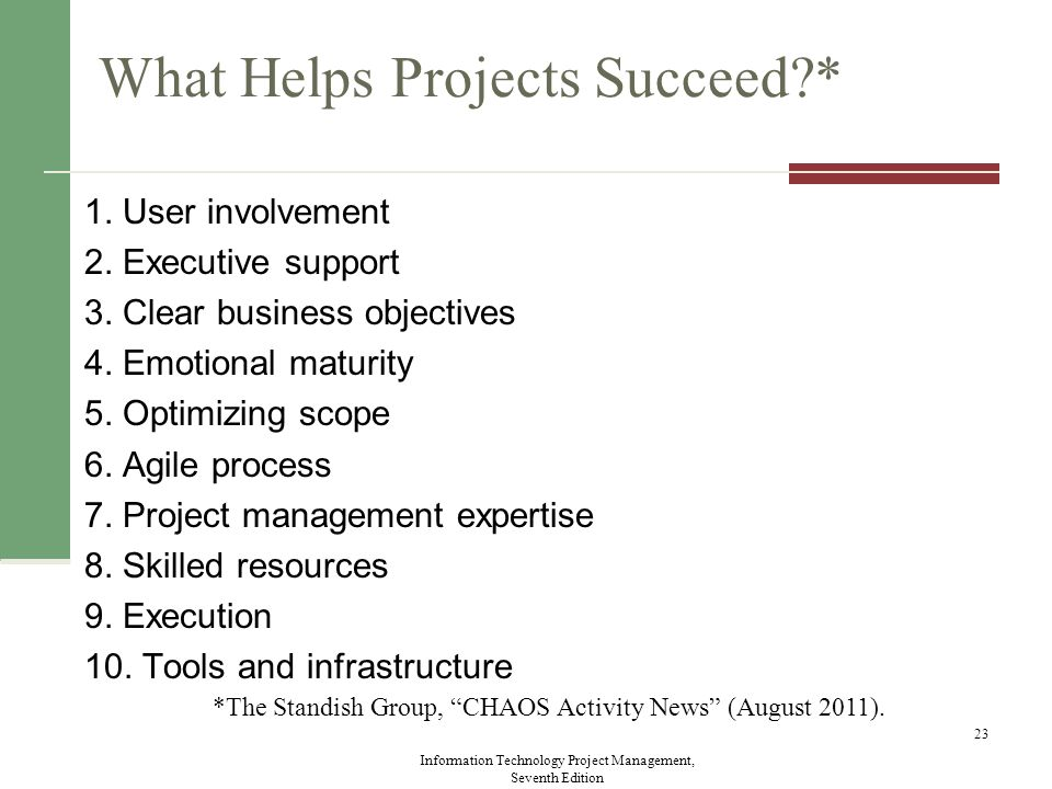 What Helps Projects Succeed *