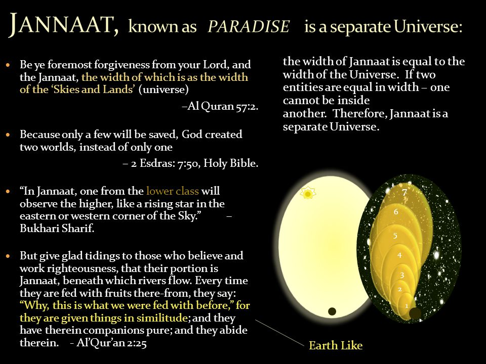 Jannaat, known as paradise is a separate Universe: