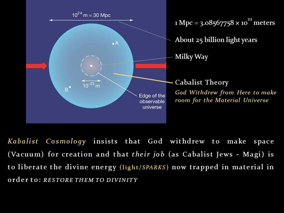 About 25 billion light years Milky Way