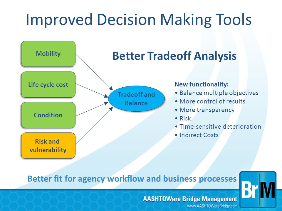 Improved Decision Making Tools