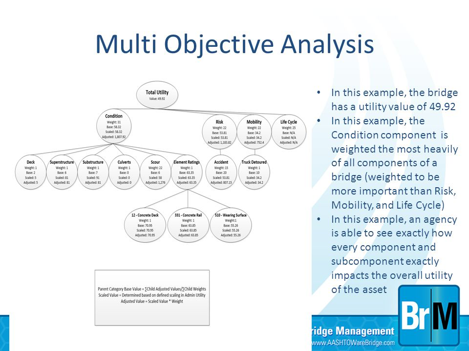 Multi Objective Analysis