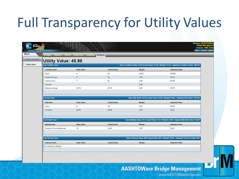 Full Transparency for Utility Values