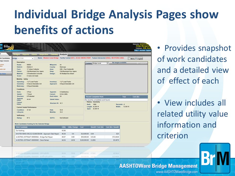 Individual Bridge Analysis Pages show benefits of actions
