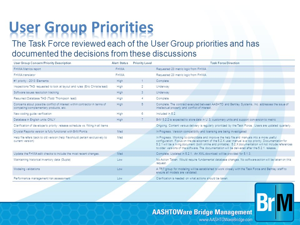 User Group Priorities The Task Force reviewed each of the User Group priorities and has documented the decisions from these discussions.