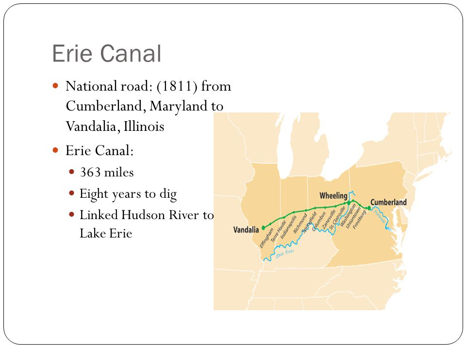 Erie Canal National road: (1811) from Cumberland, Maryland to Vandalia, Illinois. Erie Canal: 363 miles.