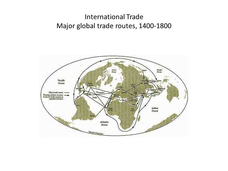 International Trade Major global trade routes, 1400-1800