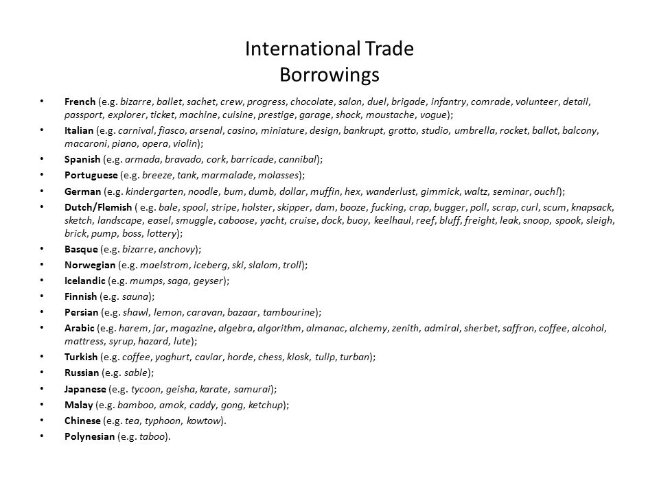 International Trade Borrowings
