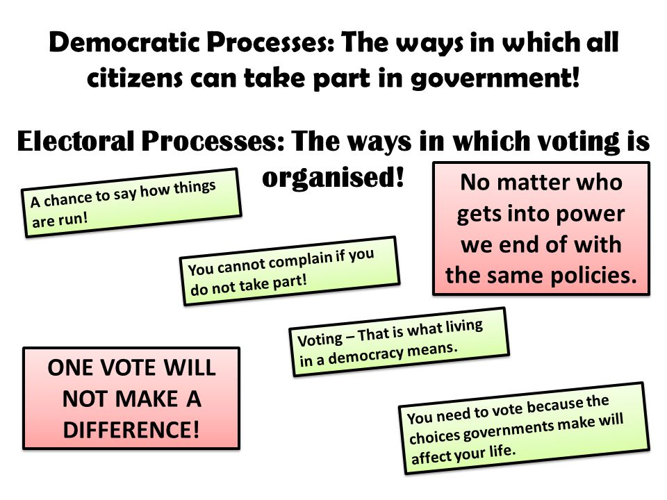 Electoral Processes: The ways in which voting is organised!
