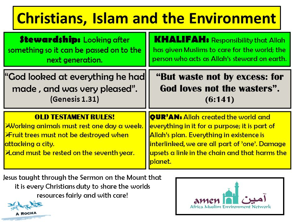 Christians, Islam and the Environment