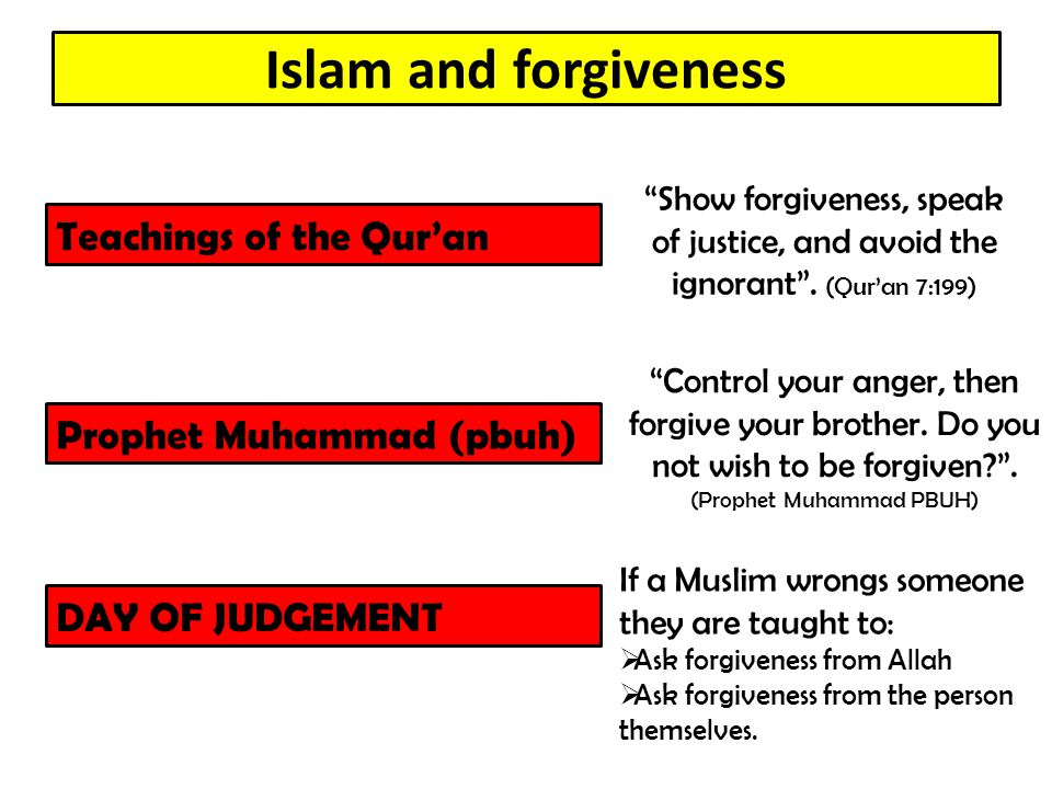 Islam and forgiveness Teachings of the Qur'an Prophet Muhammad (pbuh)