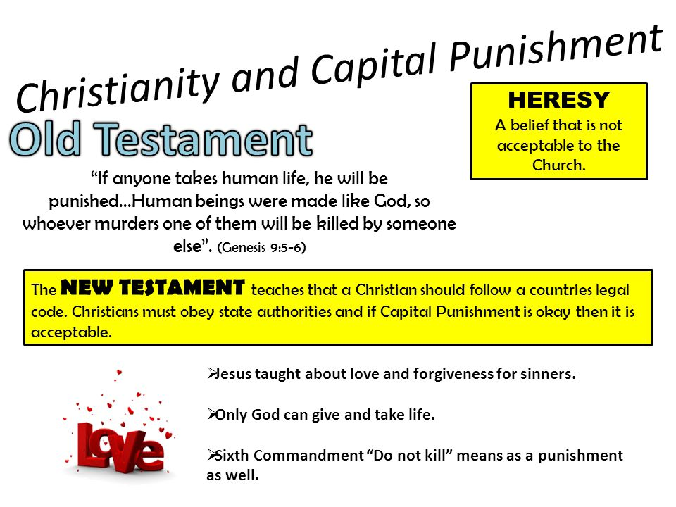 Christianity and Capital Punishment