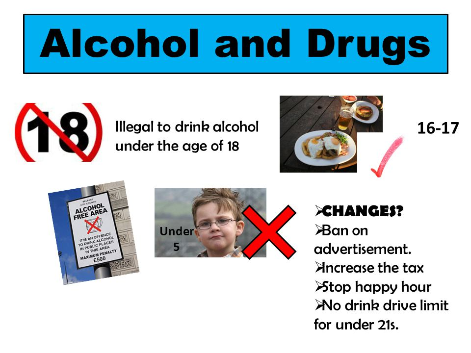 Alcohol and Drugs 16-17 Illegal to drink alcohol under the age of 18