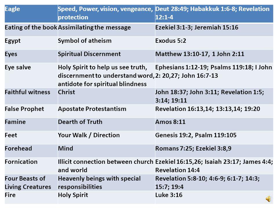 Eagle Speed, Power, vision, vengeance, protection. Deut 28:49; Habakkuk 1:6-8; Revelation 12:1-4. Eating of the book.