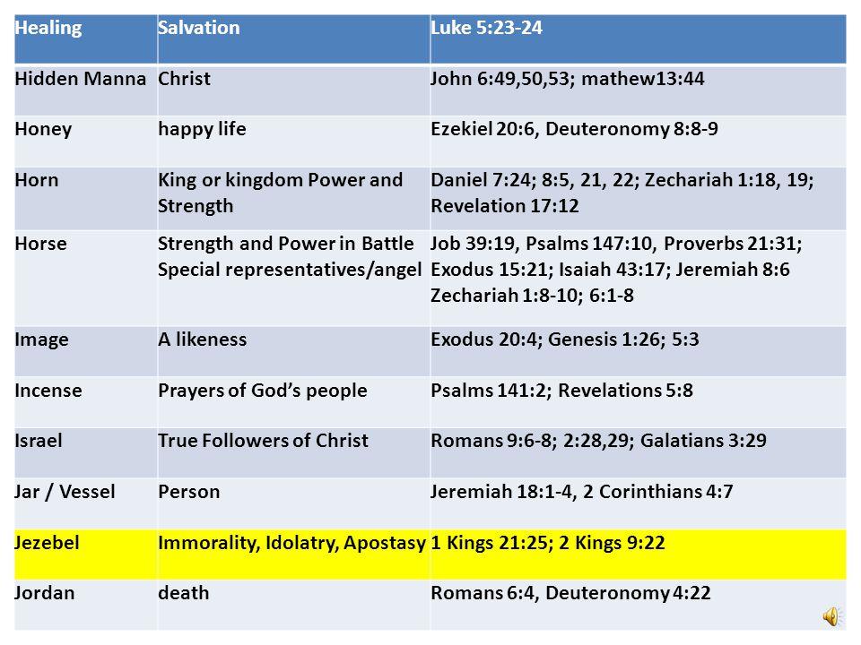 Healing Salvation. Luke 5:23-24. Hidden Manna. Christ. John 6:49,50,53; mathew13:44. Honey. happy life.