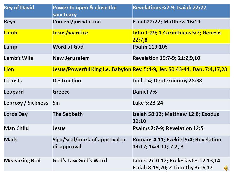 Key of David Power to open & close the sanctuary. Revelations 3:7-9; Isaiah 22:22. Keys. Control/jurisdiction.