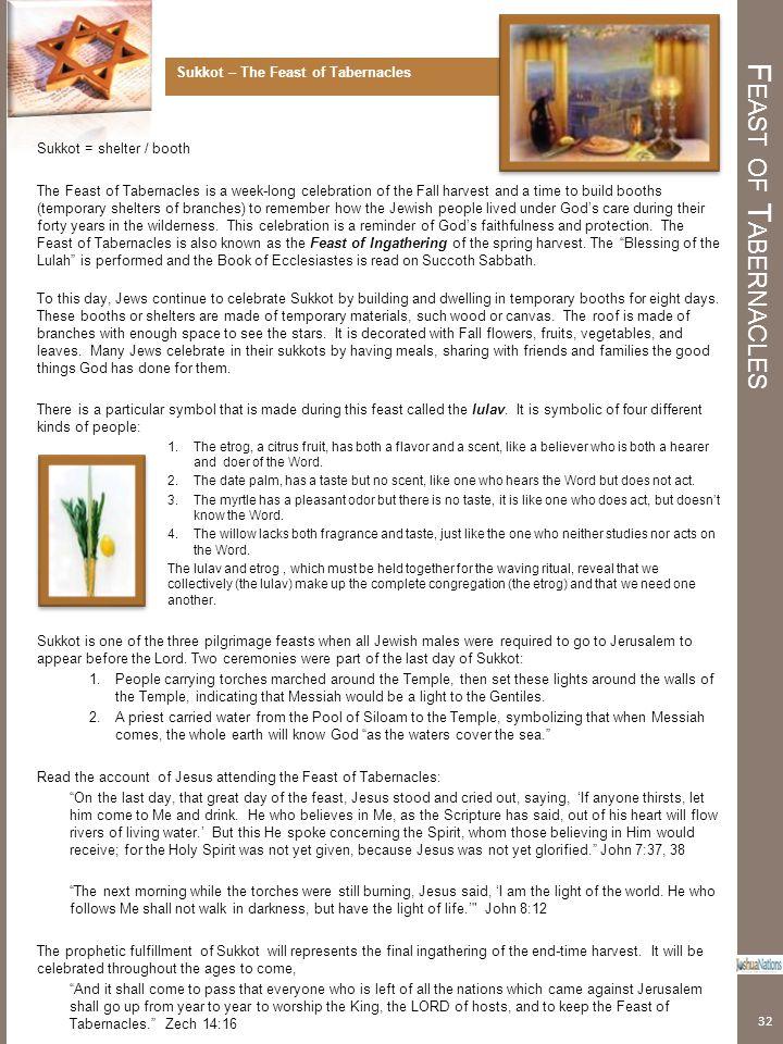 Feast of Tabernacles Sukkot – The Feast of Tabernacles