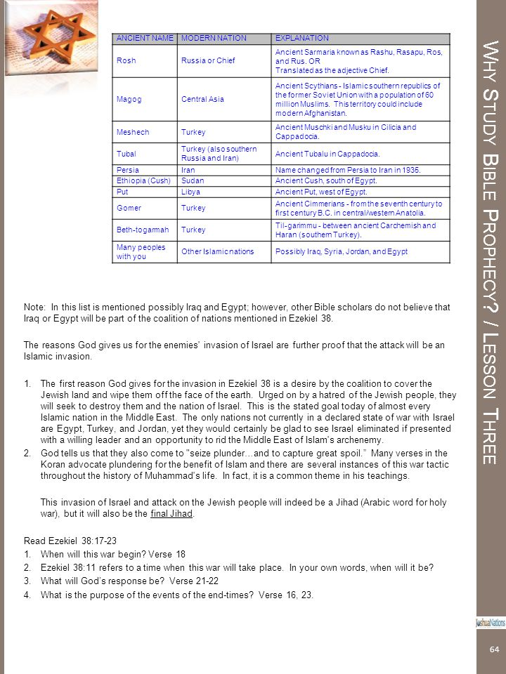 Why Study Bible Prophecy / Lesson Three