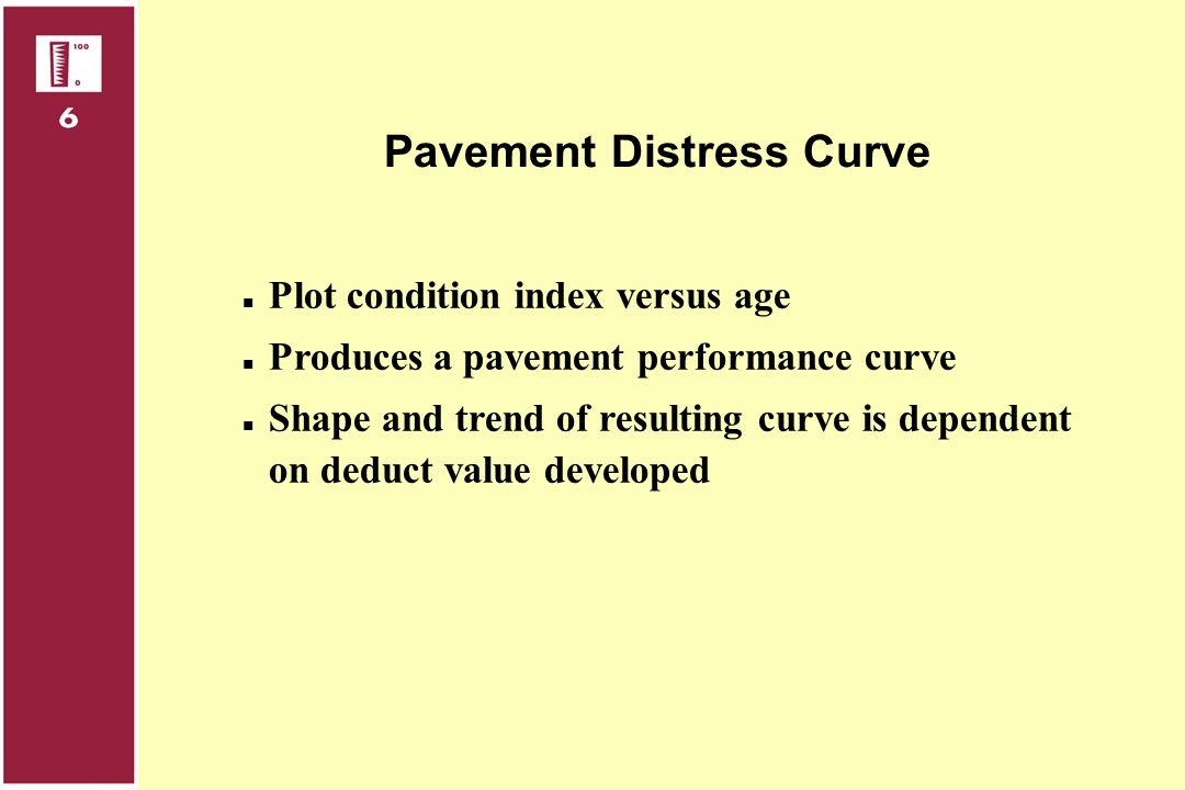 Pavement Distress Curve